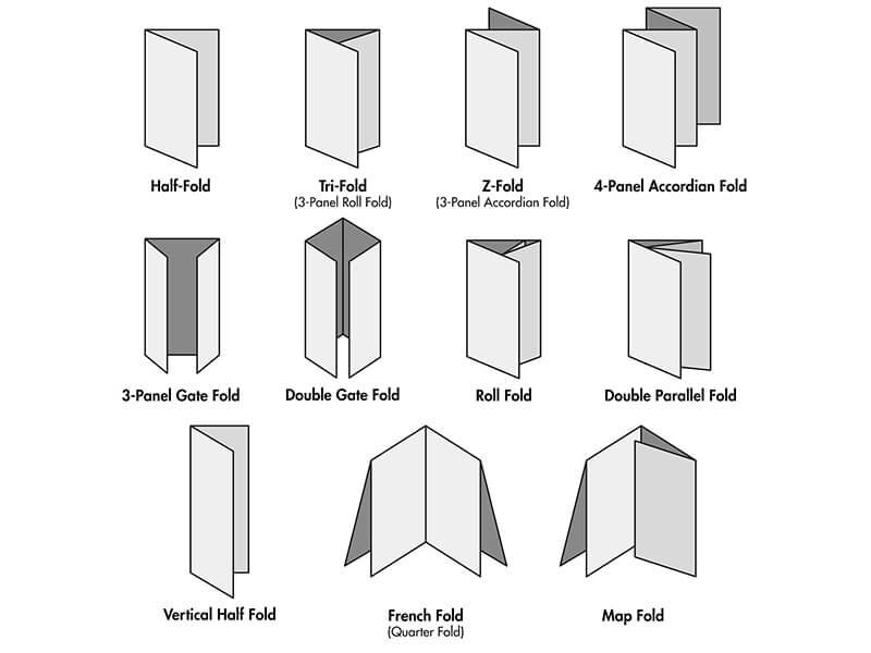 Brochure Folds Finishing Graphic Ideals Phoenix Printing - In tờ gấp