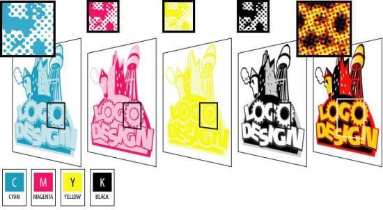 03 phoi ban kem CMYK logo printing - Quy trình in offset
